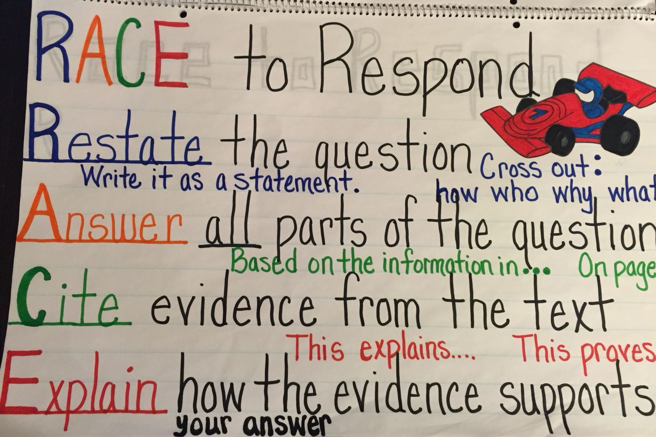 Race Strategy Anchor Chart In
