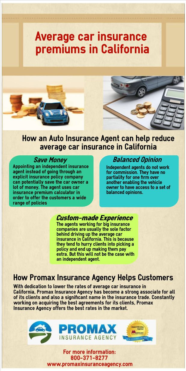 Overall, compared to the average car insurance in