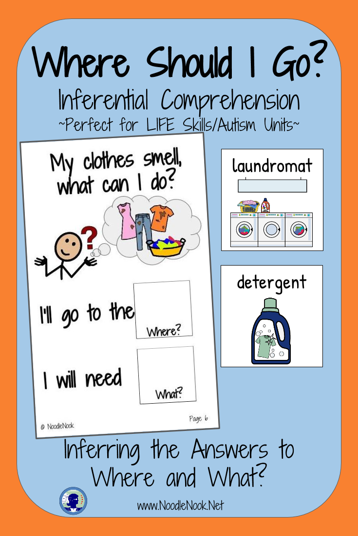 Uncategorized Daily Living Skills Worksheets functional life skills laundry lessons apps download print meaningful materials for autism classrooms skills
