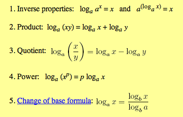 Logarithmic functions are the inverse functions of