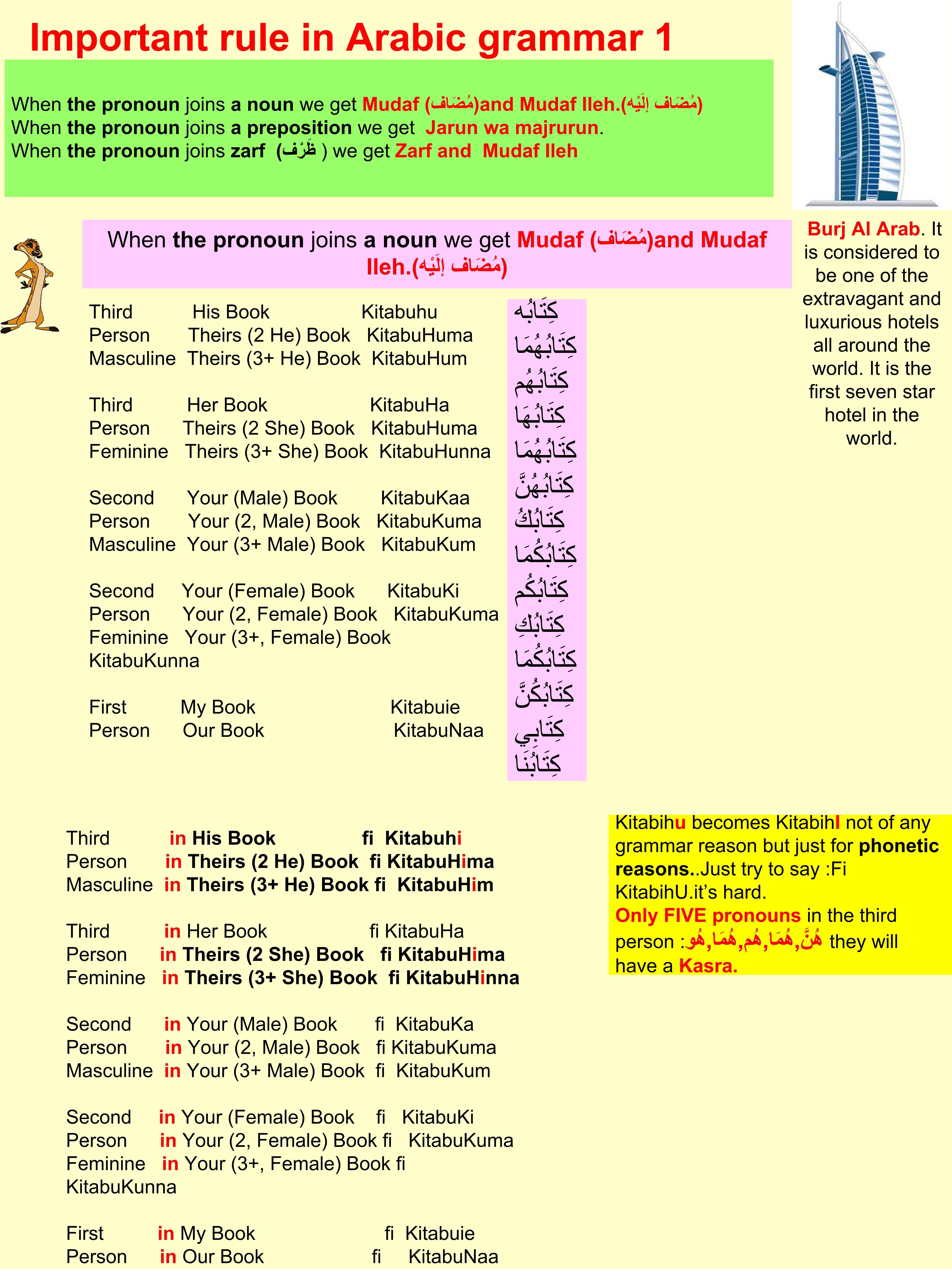 arabic grammar in english pdf