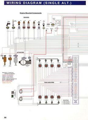 7 3 Powerstroke Wiring Diagram Google Search Powerstroke Powerstroke Diesel Ford Diesel