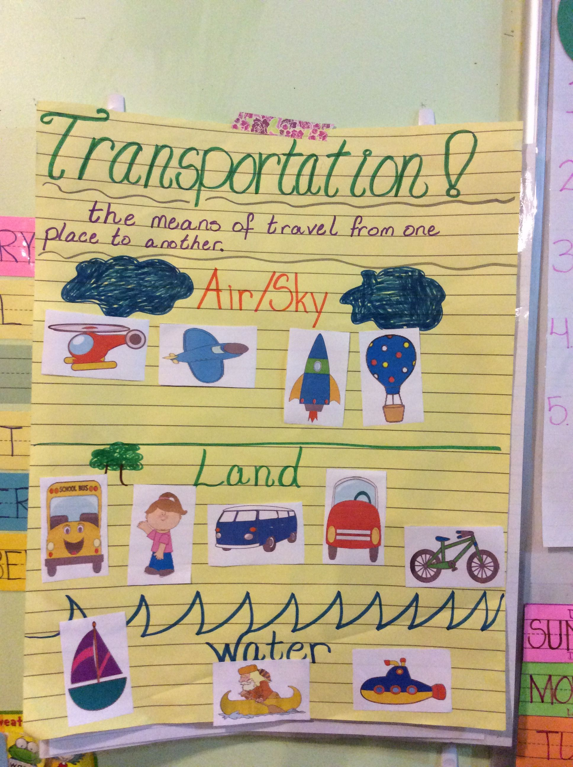 We Ve Been Learning About Transportation And Decided It
