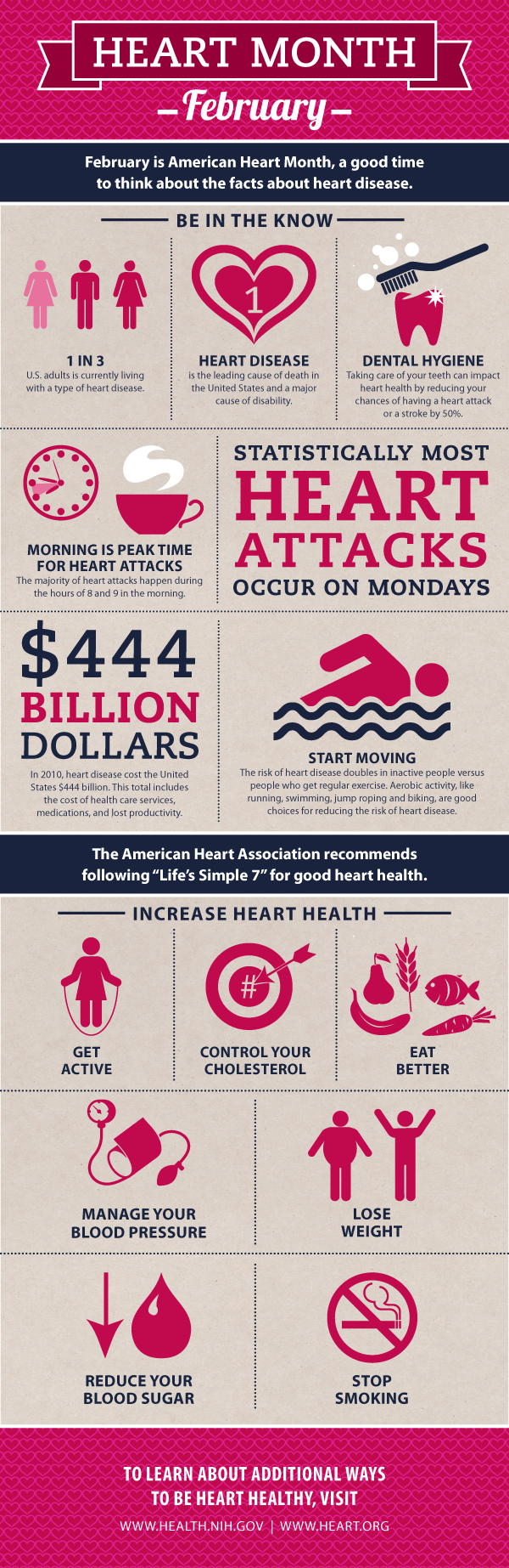 February Heart Health Awareness Month ⋆ A Two Drink Minimum |February Health Awareness
