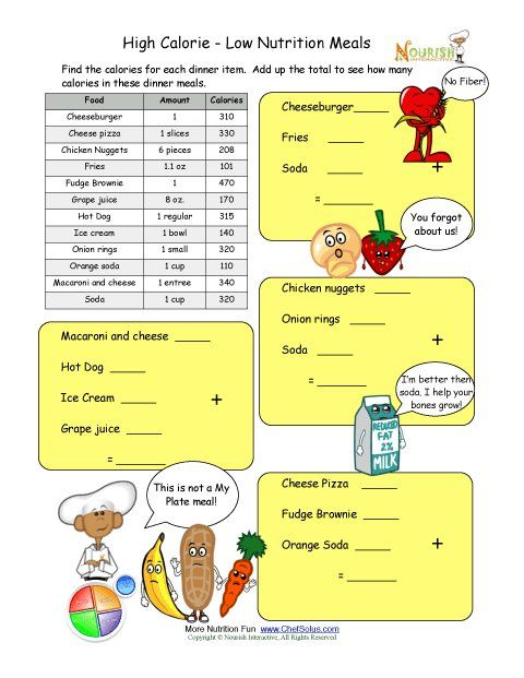 Math Worksheets supermarket math worksheets : Showing post & media for Cartoon grocery items math worksheets ...