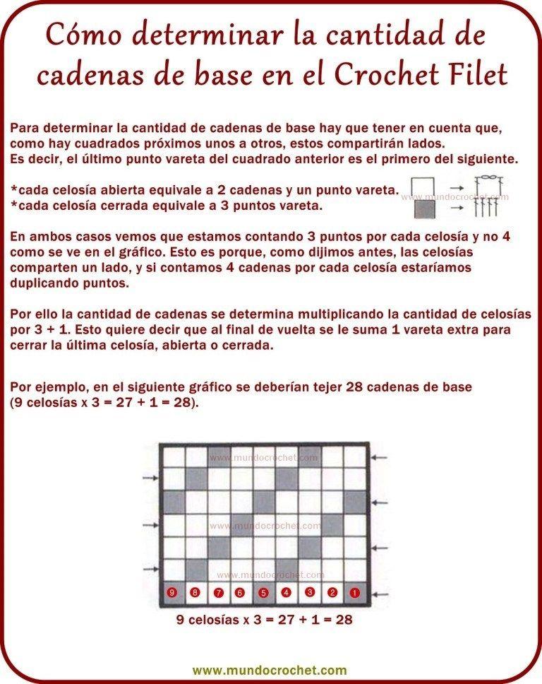 Crochet filet | 327 | Pinterest | Tabla, Tejido y Puntos