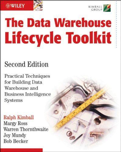 Pin Auf Data Warehouse