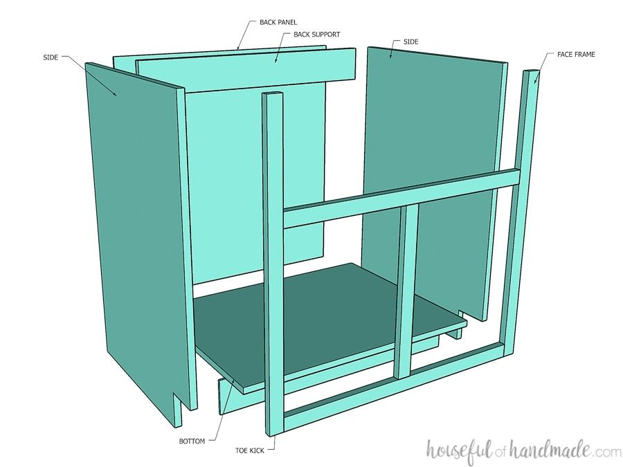 How to Build a Farmhouse Sink Base Cabinet in 2020 ...