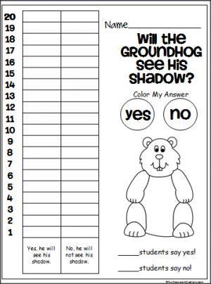 Groundhog Day Prediction Graph | Kind und Friends