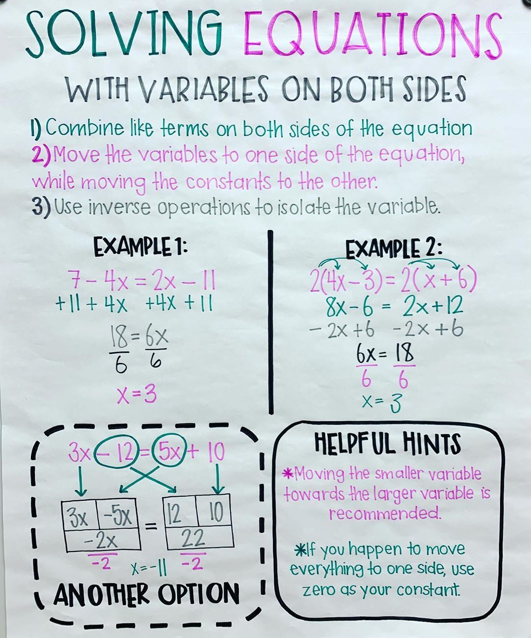 Smartpugteaching On Instagram Day 18 Math 8 Equations Equations And More Equations Middle School Math Anchor Charts Solving Equations Math Anchor Charts One step equations with addition and