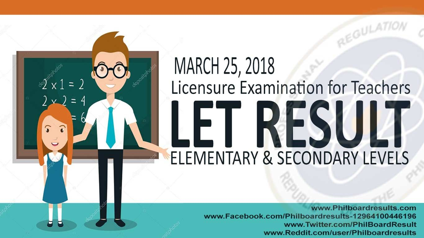 TOP 10 PASSERS: March 2018 LET (Elementary Level) Teachers