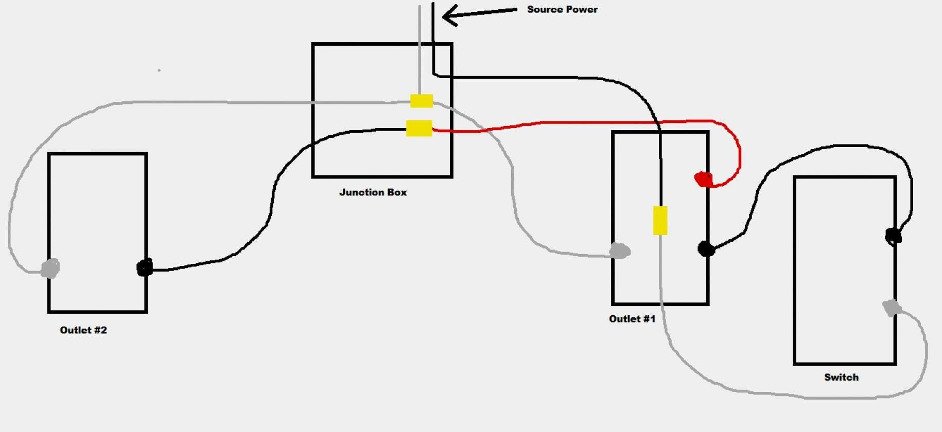Wiring Diagram Outlets