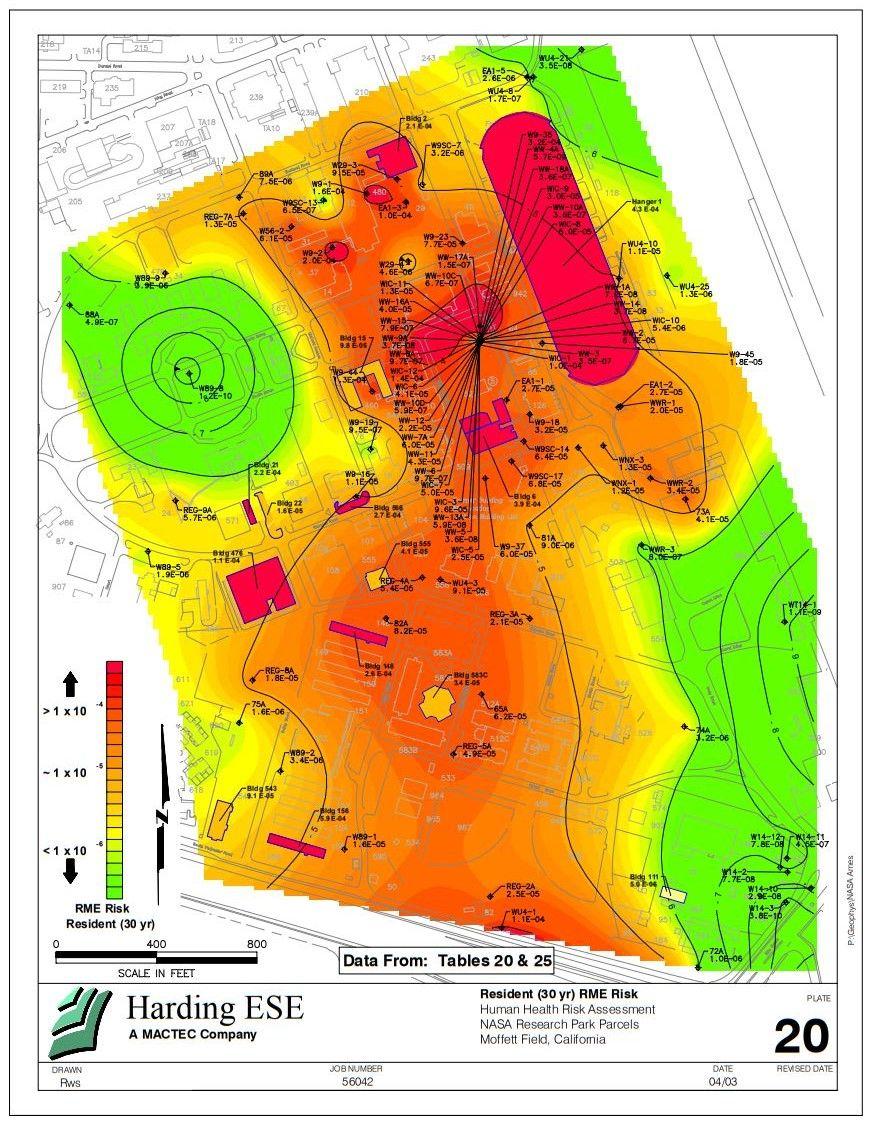 NASA Research Park (Moffett Field) Health Risk Assessment