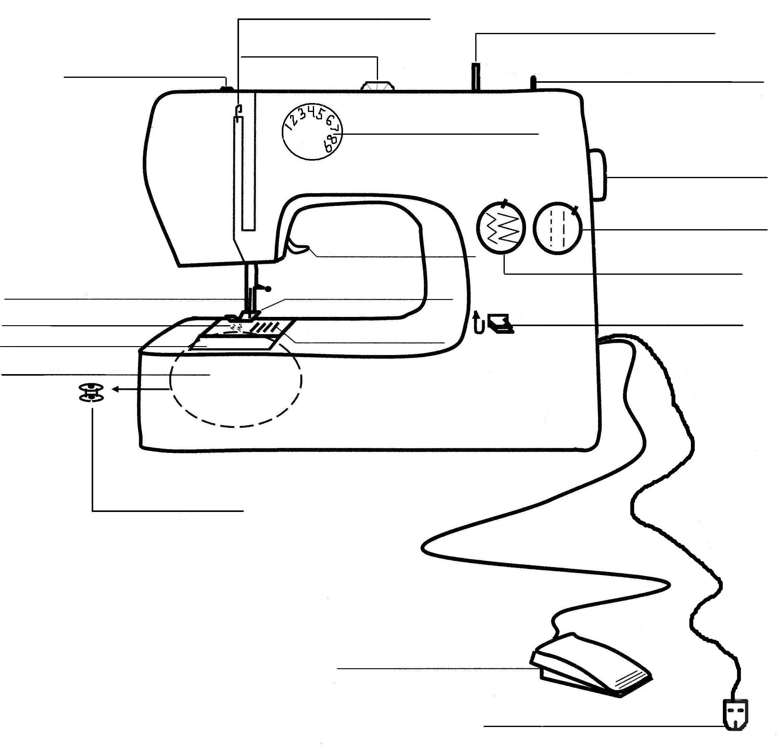 sewing machine diagram worksheet