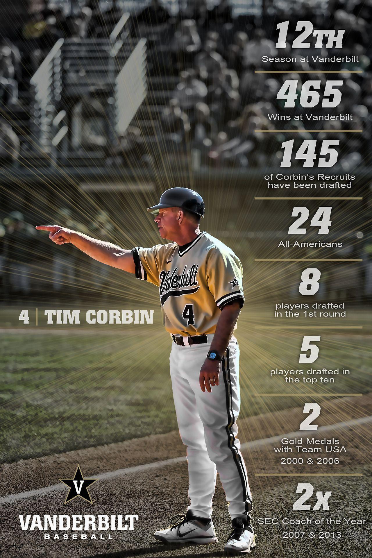 Vanderbilt Baseball Graphic Highlighting The Achievements Of Their Head Baseball Coach Tim Corbin Sports Marketing College Baseball Coach Of The Year