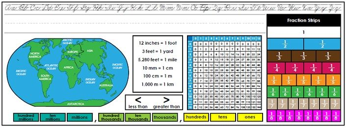 This colorful desk tags has a multiplication table fraction strips colorful desk tags to print out and attach to student workspaces includes a world map multiplication table and cursive letter chart gumiabroncs Gallery