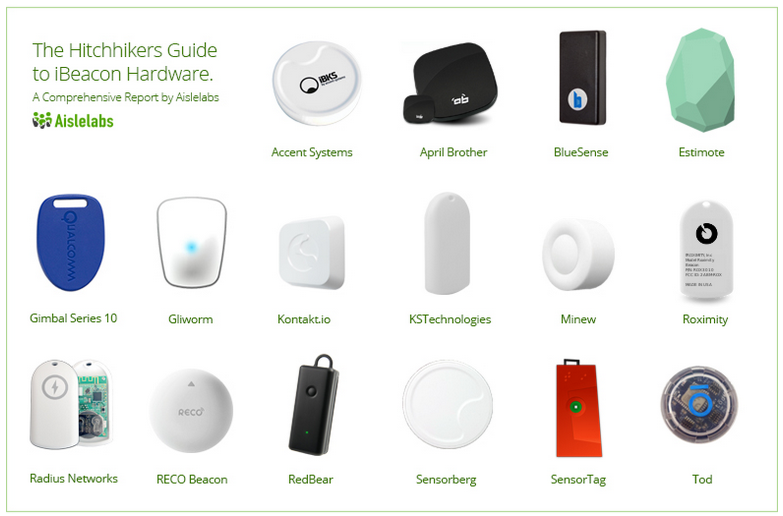 Best Ibeacon Hardware Crowned Following Extensive Stress Tests Ibeacon Beacon Technology Ibeacon Technology