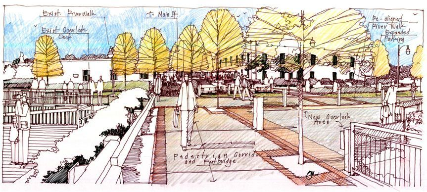 Landscape Architecture Perspective Drawings Wwwpixshark Landscape Architecture Perspective Landscape Architecture Drawing Landscape Architecture