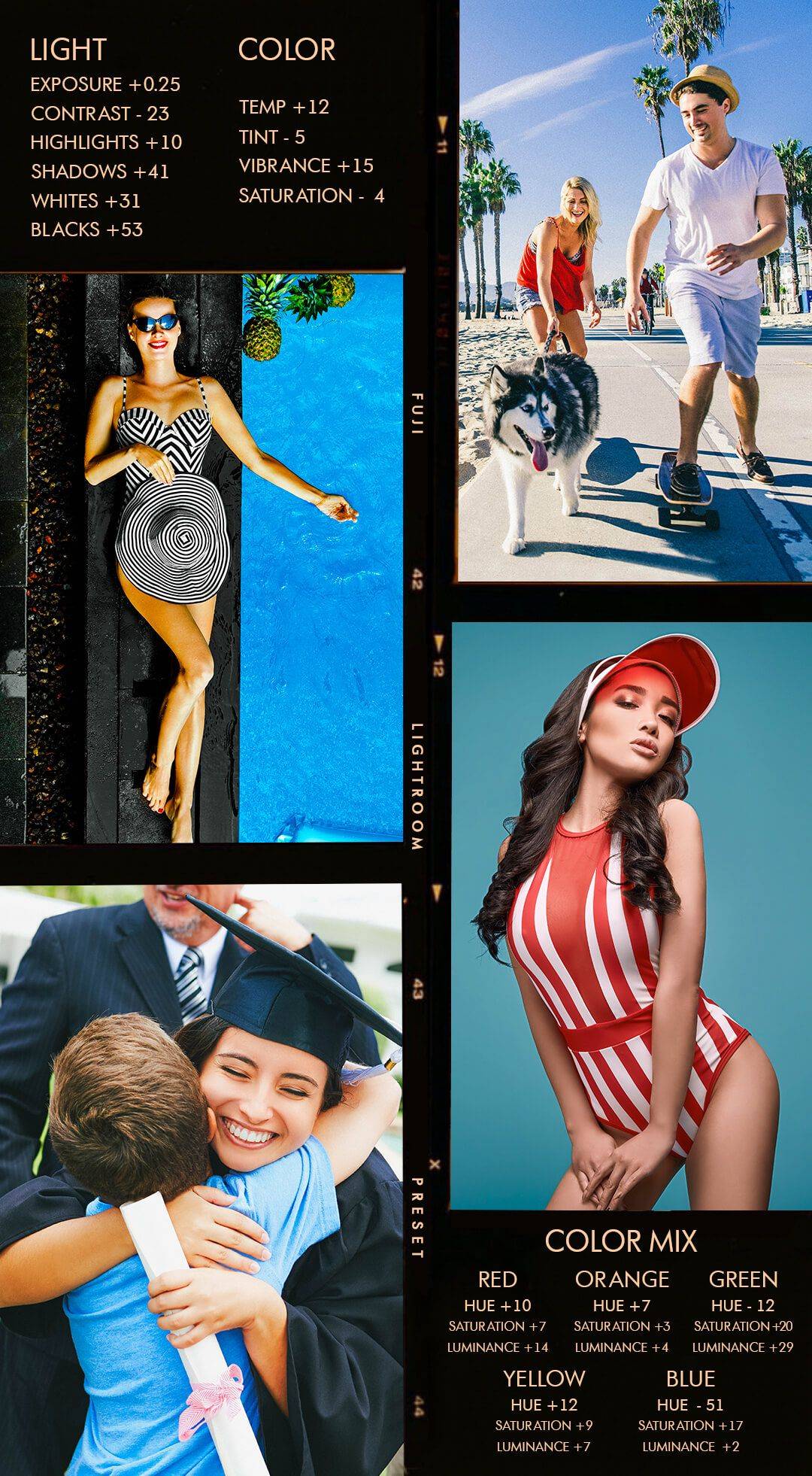 How to add xmp presets to lightroom app Useful