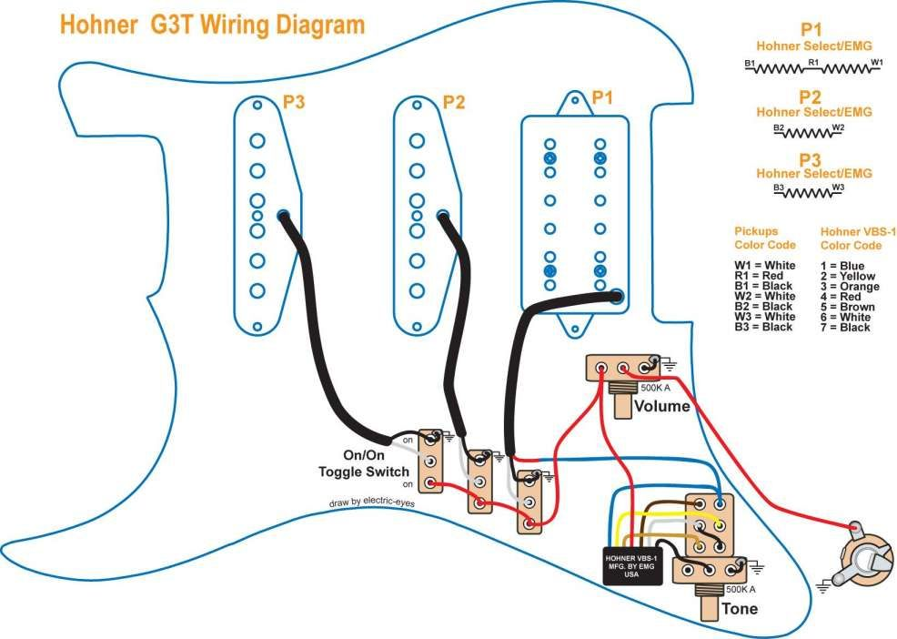 One Humbucker Pickup Wiring Diagram Switch Cross