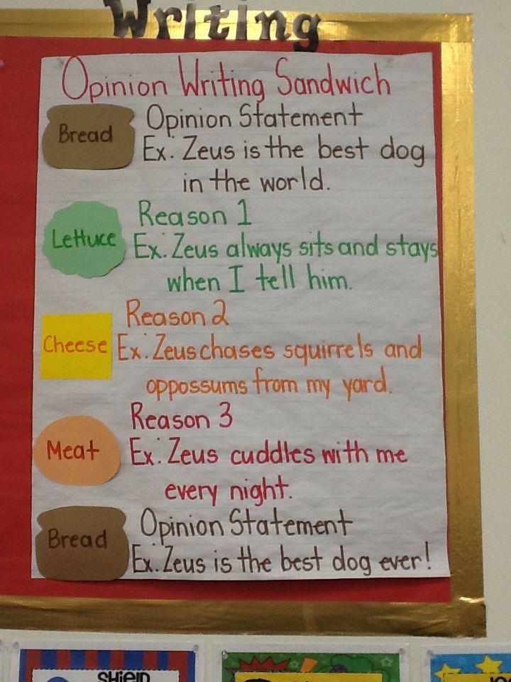essay phrases words