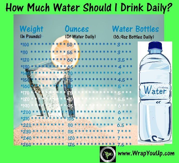 Good diets to lose weight in a week