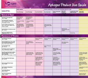 apHogee Product Use Guide