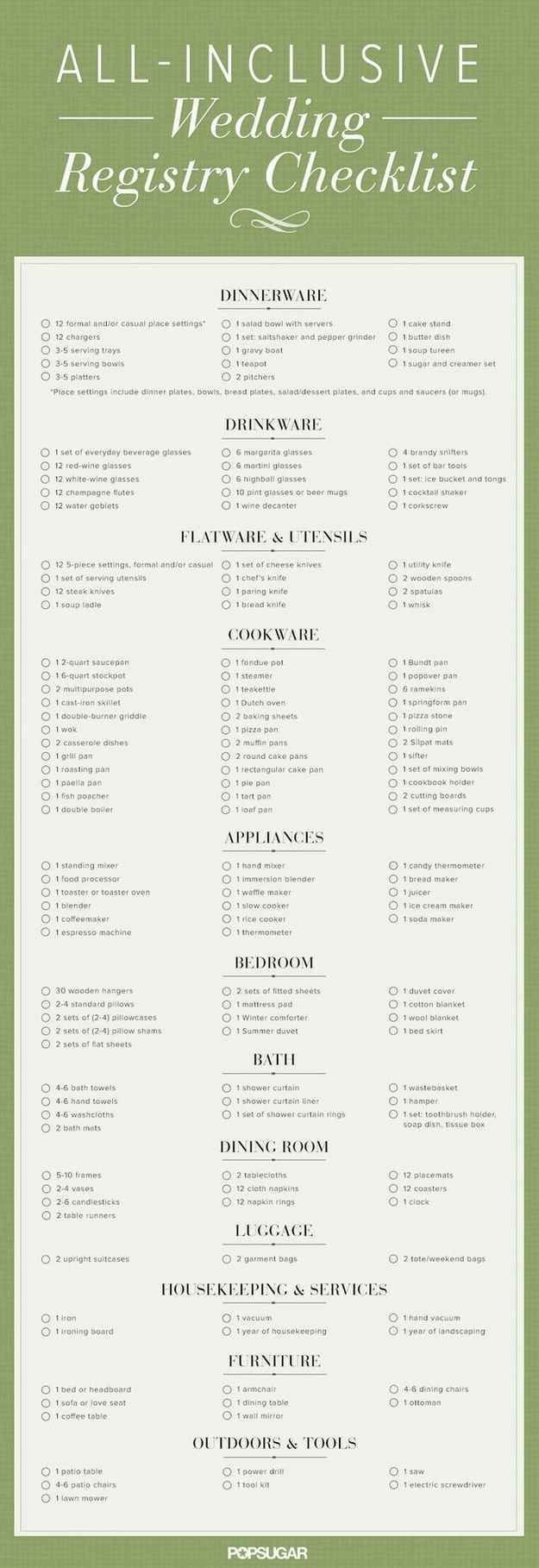 Make Sure You Use Your Registry To Get Everything You Need These Diagrams Are Everything You Need To Wedding Registry Checklist How To Plan Wedding Registry