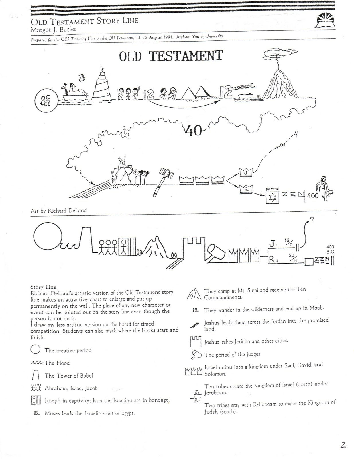 Old Testament Story Line Note The Source But It S Still