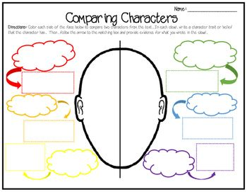 Comparing characters graphic organizer character traits any book ccuart Images