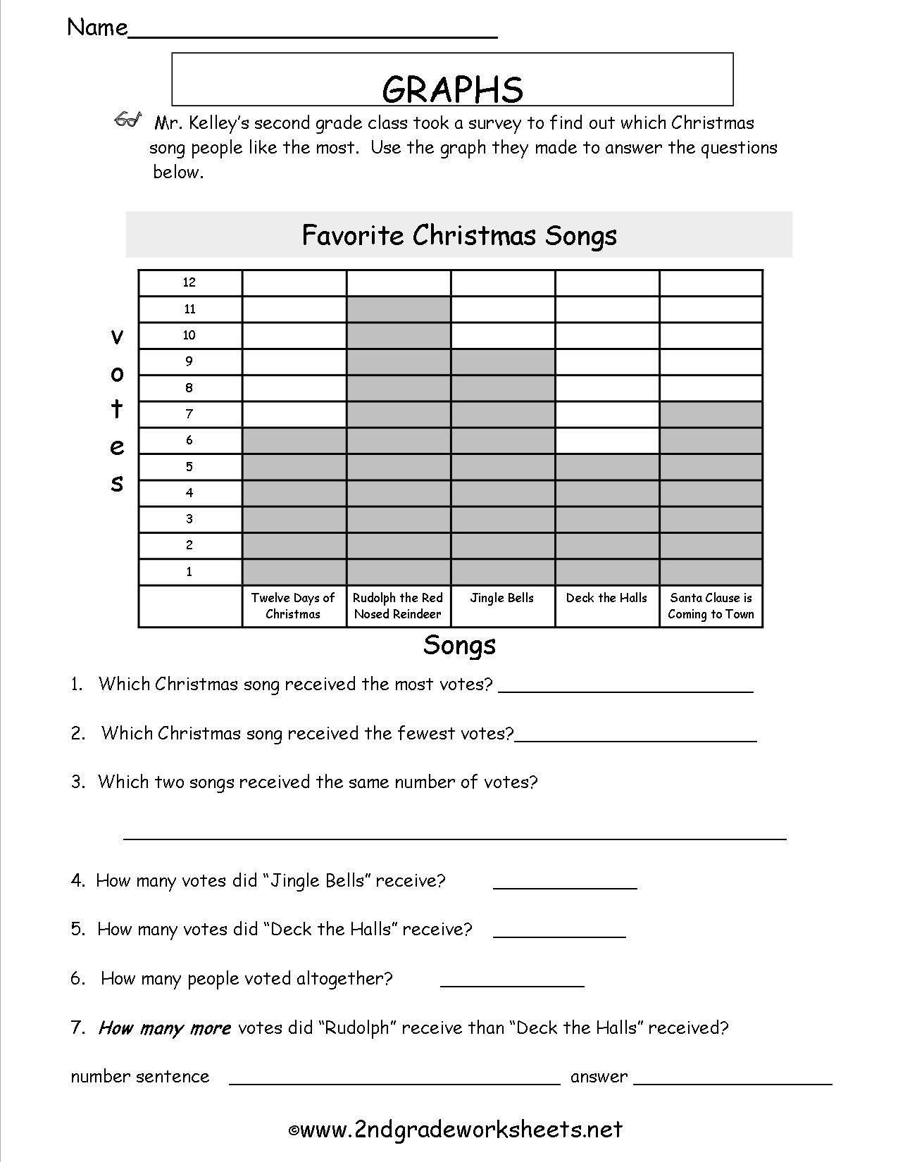 Christmas Worksheets 5th Grade Christmas Worksheets And