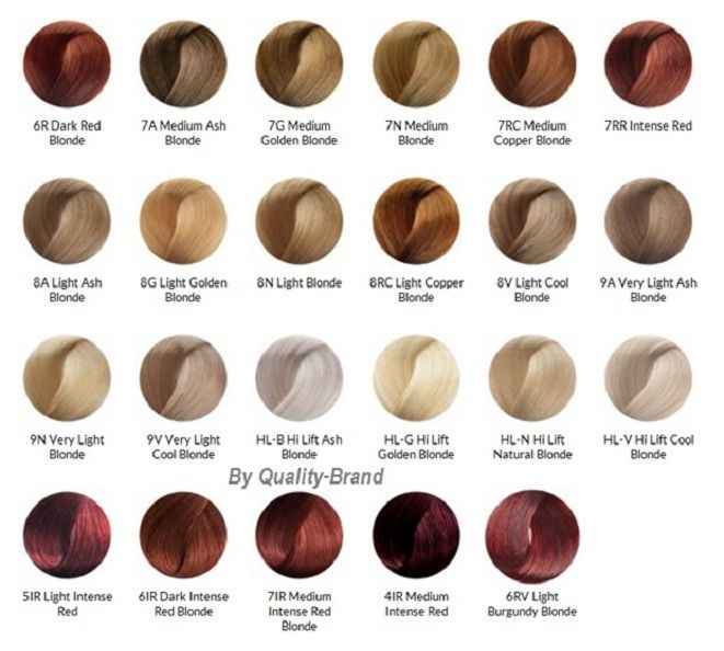 Discover ideas about ion hair color chart also brilliance google search  whatever in rh pinterest