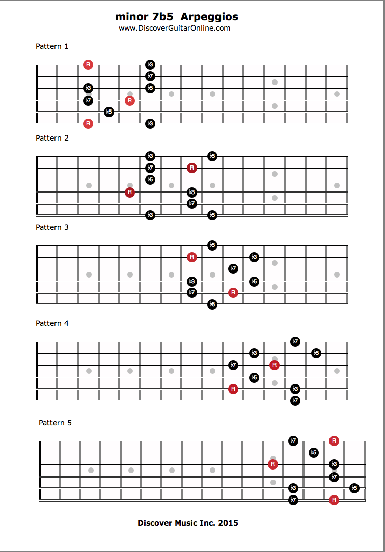 M7b5 arpeggios minor 7th b5 discover guitar online learn to m7b5 arpeggios minor 7th b5 discover guitar online learn to play guitar hexwebz Images