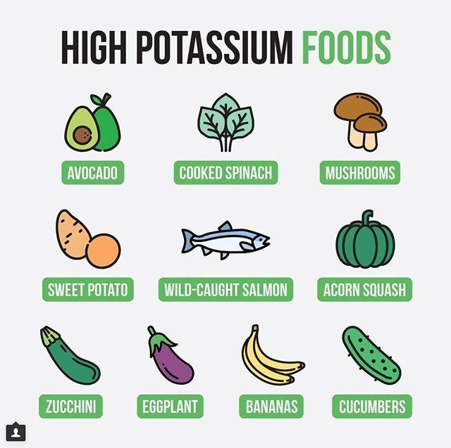 is gaps diet high in potassium