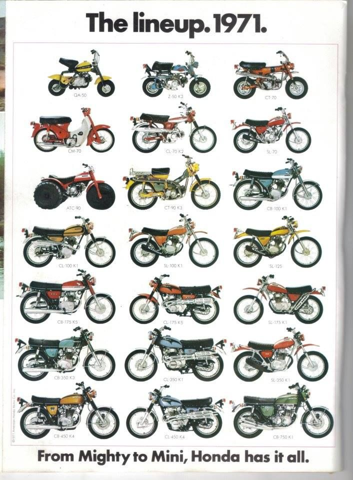 1971 - the honda motorcycle lineup - from mighty to mini