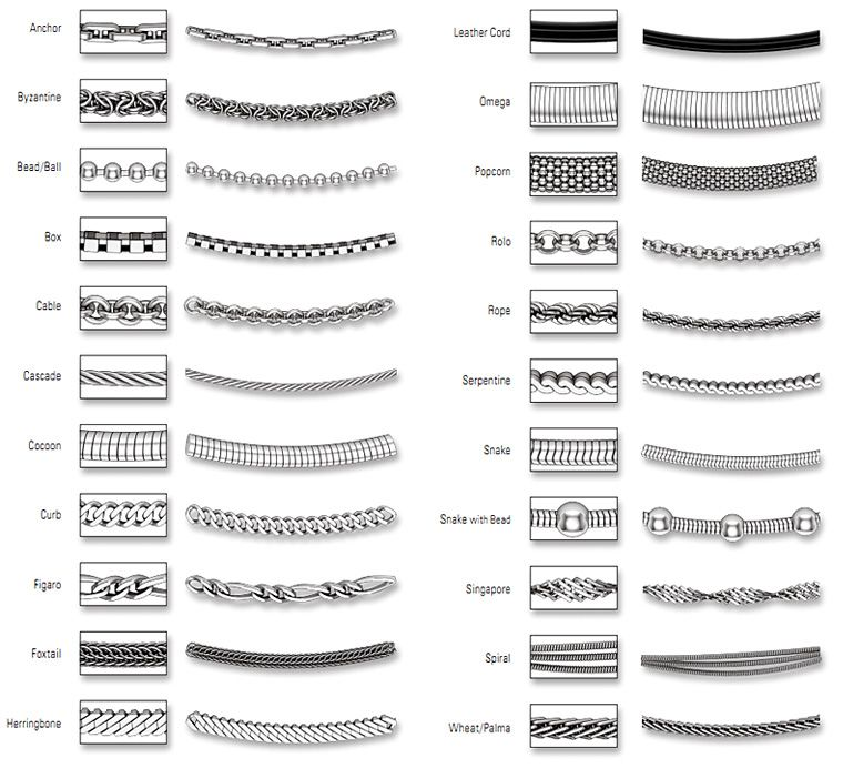 Necklace Chains Clasps And Clasp Assembly Jewelry