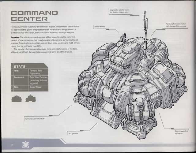 Starcraft 2 Manual Pdf
