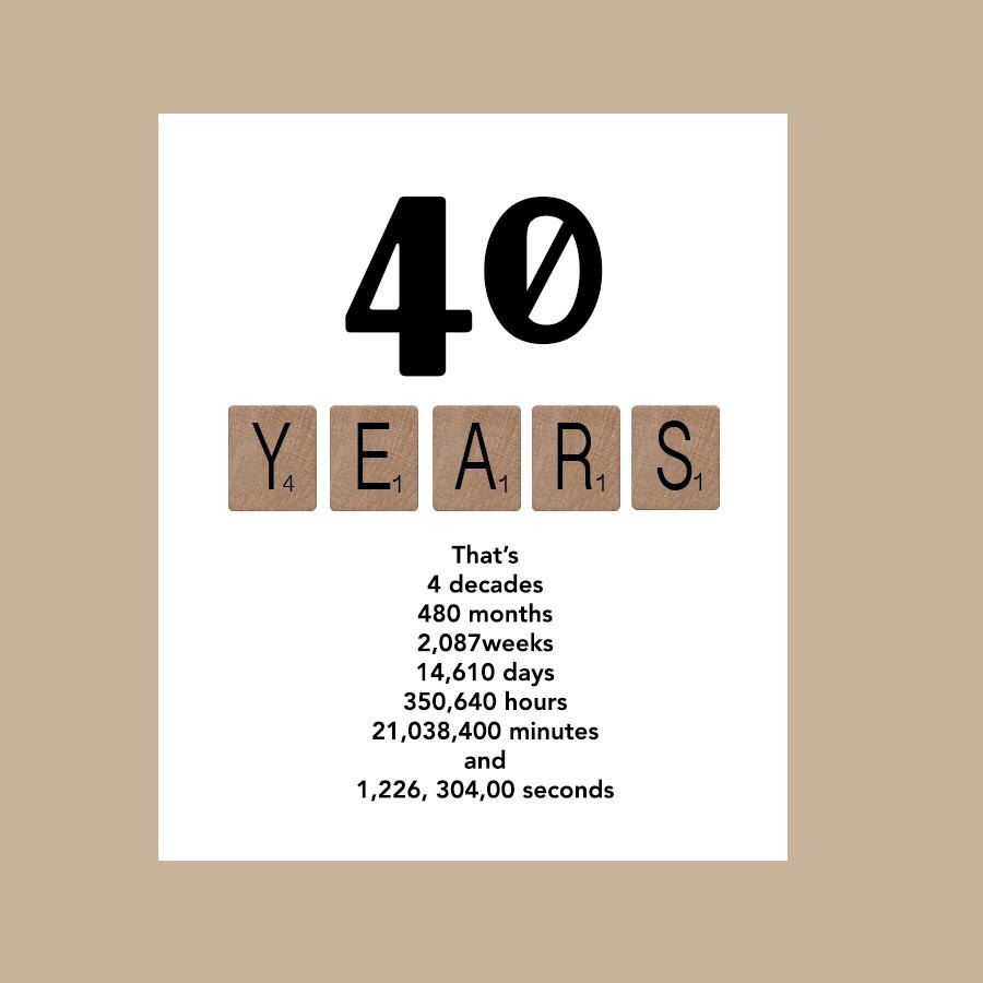 40th Birthday Quotes: 40th Birthday Card, Milestone Birthday Card, Decade