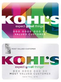 10 Kohl S Cash Coupon 2015 Kohl S Promo Deals Kohls Coupons Shopping Hacks Kohls Shopping