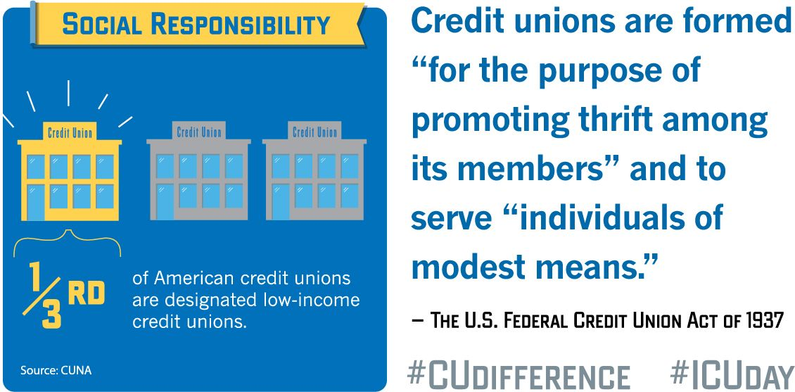 Federal Credit Union Act of 1937 #CUdifference #ICUday