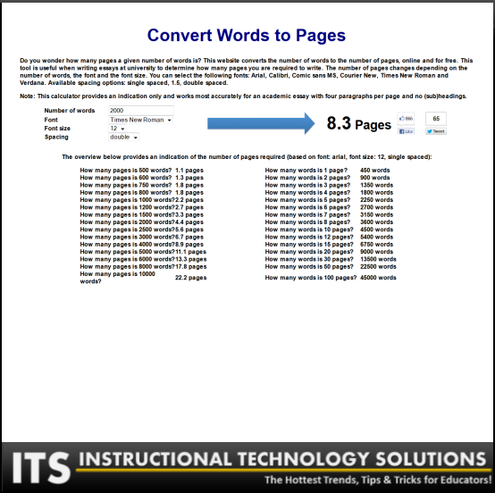 how many pages is 1500 words by Tara Applegate