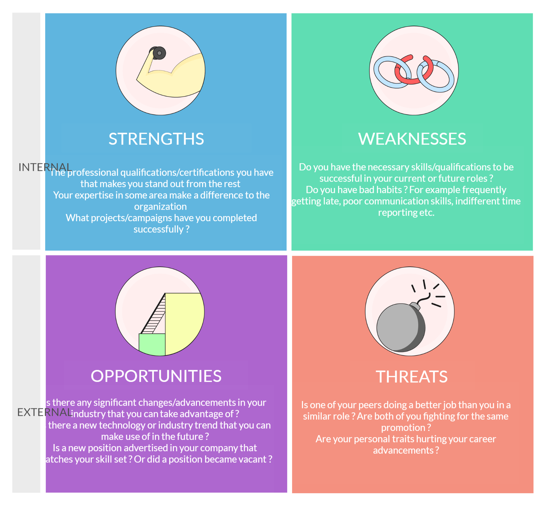 Swot Analysis For Your Dream Job In 2020 Swot Analysis Template Swot Analysis Swot Analysis Examples