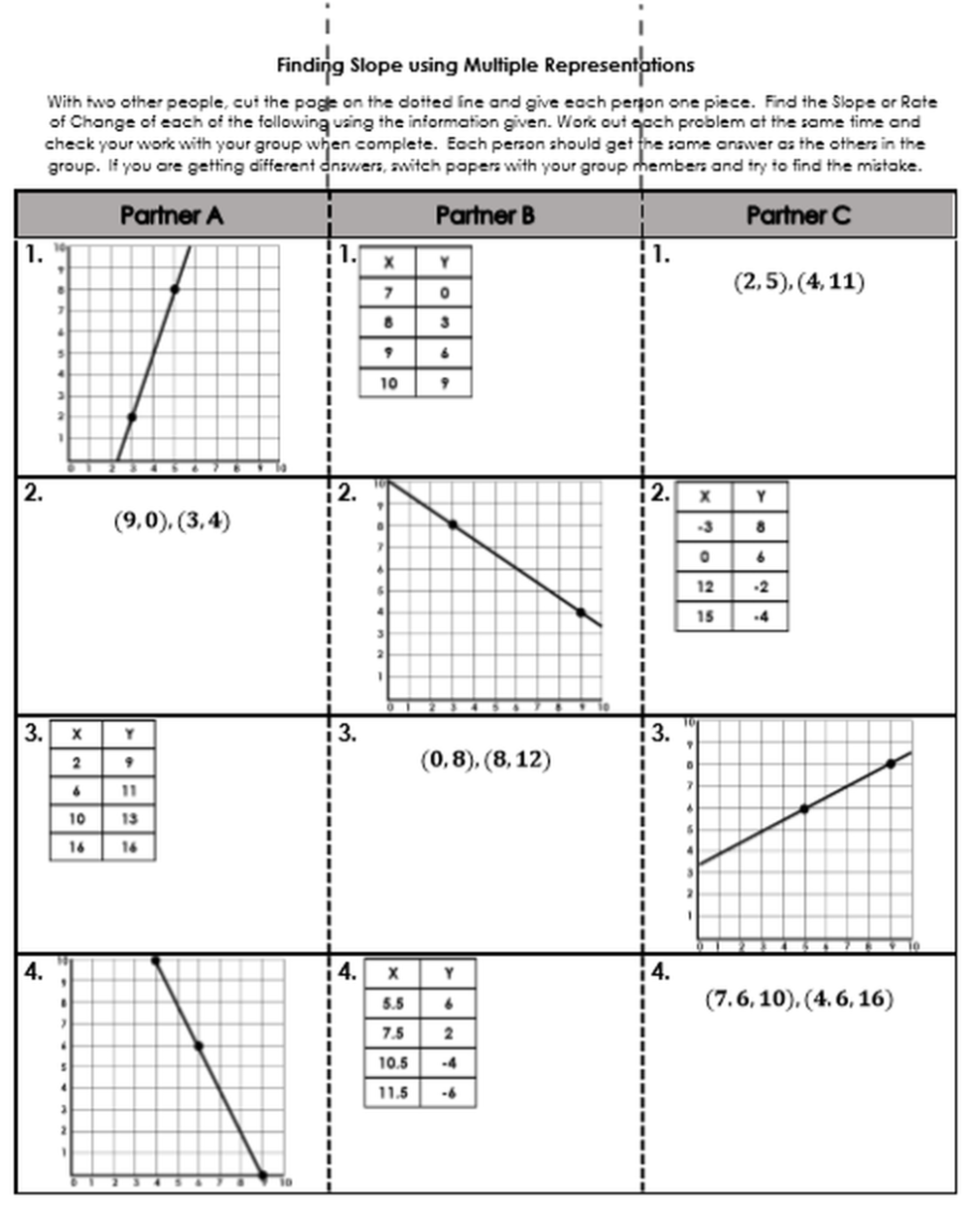 24++ Rate of change from a table worksheet Online