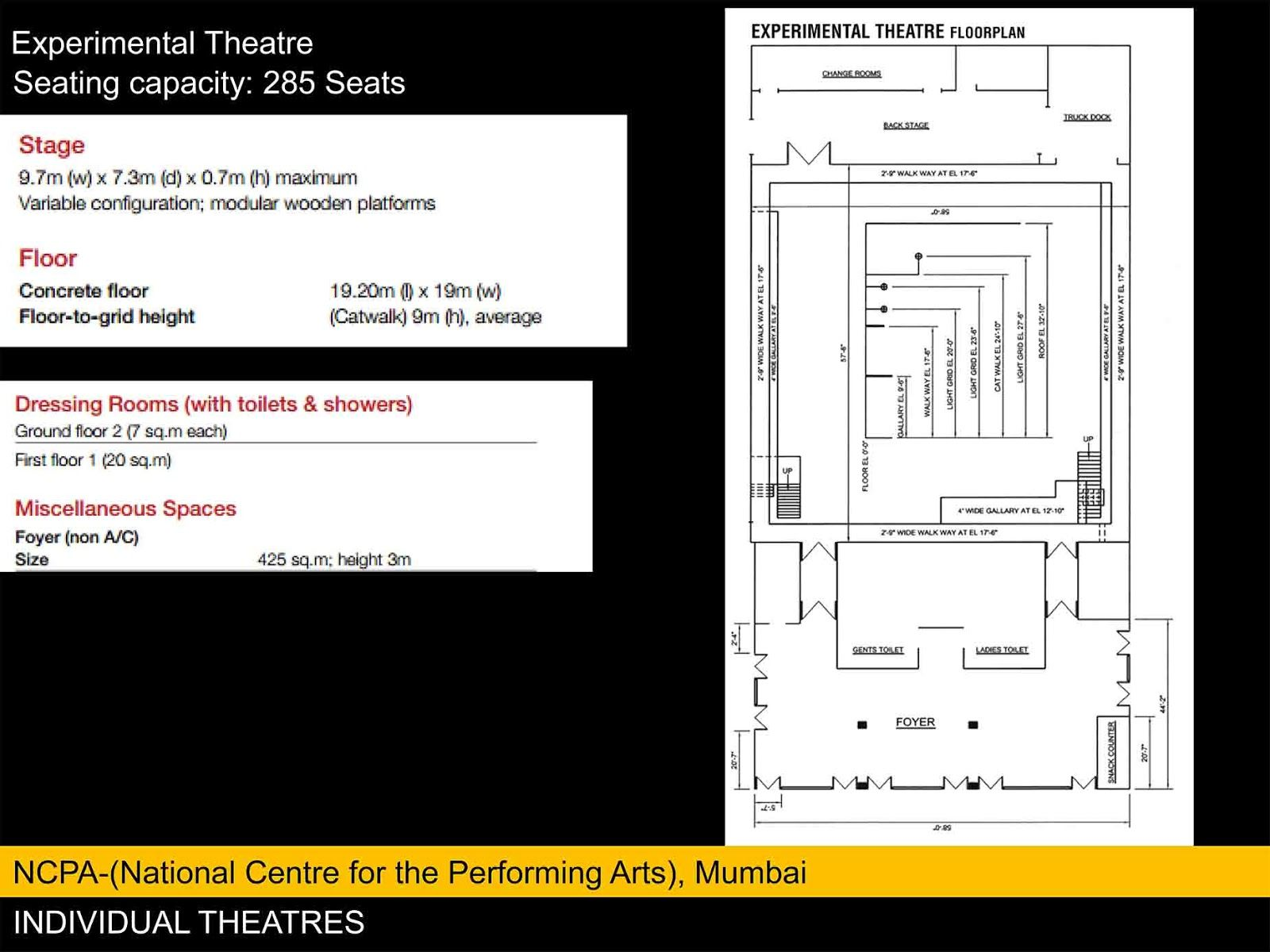 Case Study of NCPA National Centre for the Performing Arts Mumbai