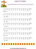 Linea dei numeri schede didattiche word search e for Linea dei numeri da stampare