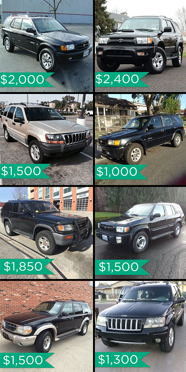 Buy And Sell Cars >> The Simplest Way To Buy And Sell Locally Offerup Is The