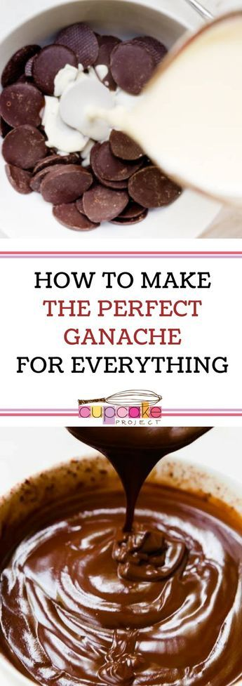 How to Make Chocolate Ganache – Easy Ganache Recipe With Step-by-Step Photos