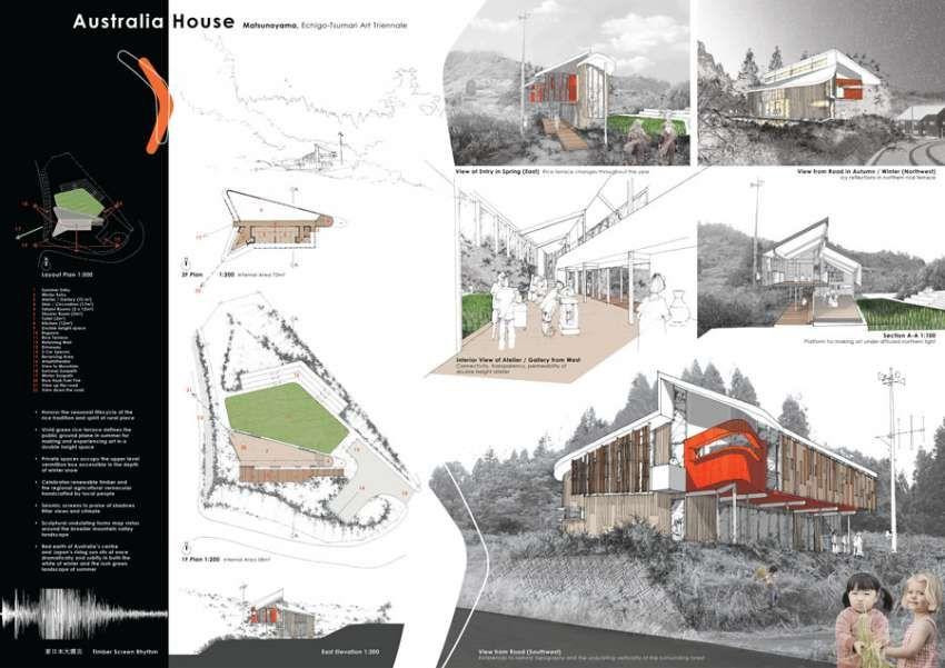 Architecture House Competition architecture presentation panel - google search | presentation