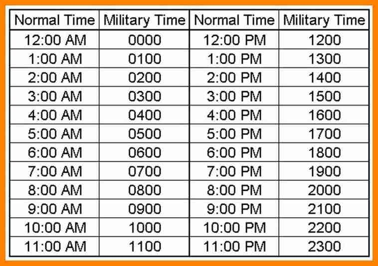 Military Time Chart With Images