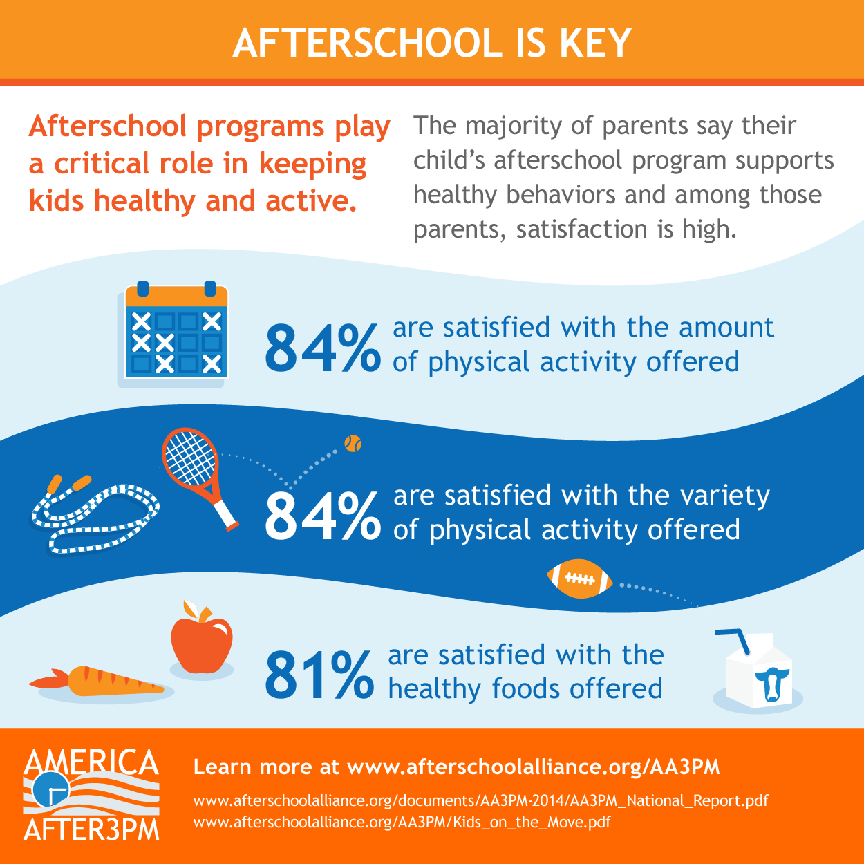 Why Out Of School Time Afterschool Is Key In Keeping Kids